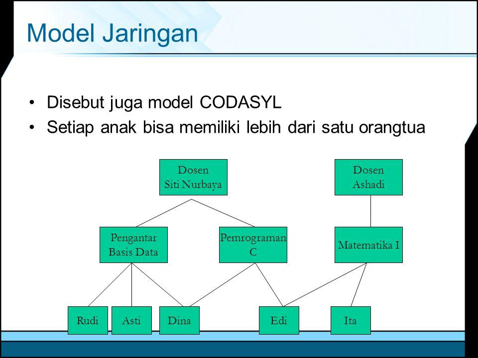 Model Jaringan Disebut juga model CODASYL Setiap anak bisa memiliki lebih dari satu orangtua Dosen Siti Nurbaya Dosen Ashadi Pengantar Basis Data Pemr