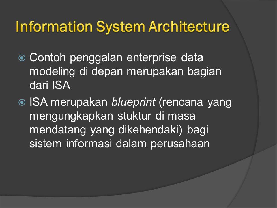  Contoh penggalan enterprise data modeling di depan merupakan bagian dari ISA  ISA merupakan blueprint (rencana yang mengungkapkan stuktur di masa mendatang yang dikehendaki) bagi sistem informasi dalam perusahaan