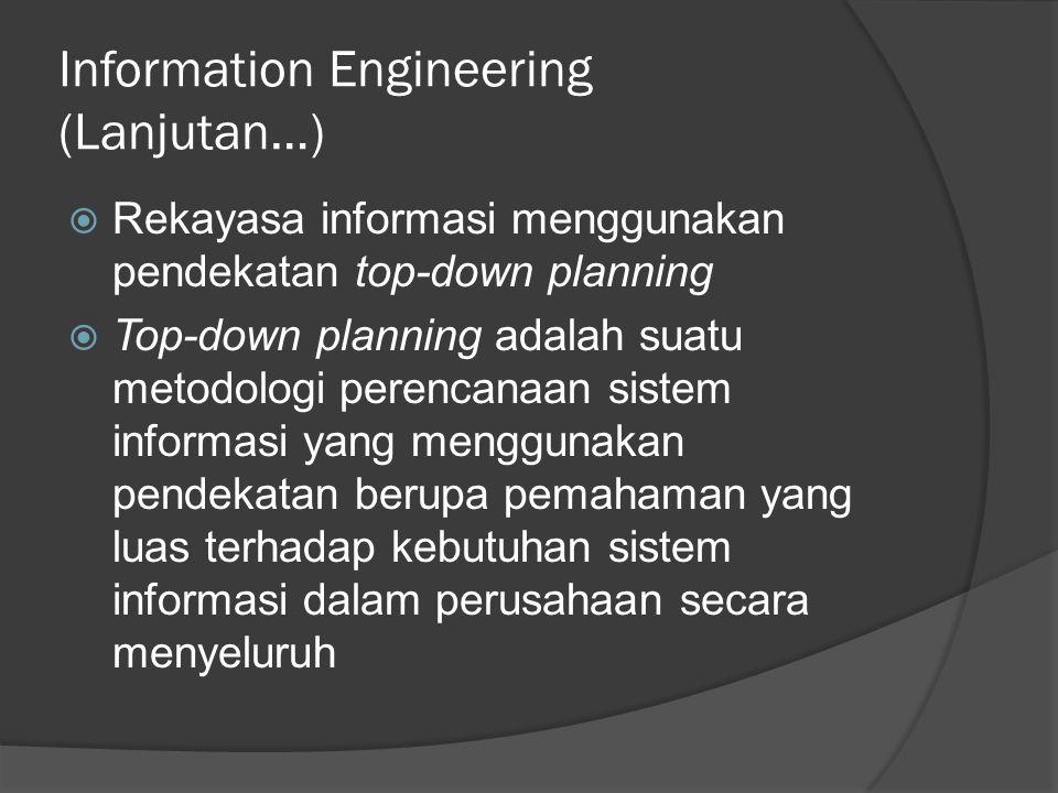 Information Engineering (Lanjutan…)  Rekayasa informasi menggunakan pendekatan top-down planning  Top-down planning adalah suatu metodologi perencanaan sistem informasi yang menggunakan pendekatan berupa pemahaman yang luas terhadap kebutuhan sistem informasi dalam perusahaan secara menyeluruh