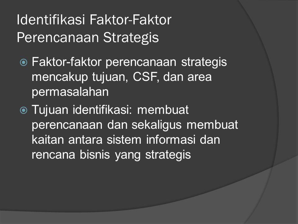 Identifikasi Faktor-Faktor Perencanaan Strategis  Faktor-faktor perencanaan strategis mencakup tujuan, CSF, dan area permasalahan  Tujuan identifikasi: membuat perencanaan dan sekaligus membuat kaitan antara sistem informasi dan rencana bisnis yang strategis