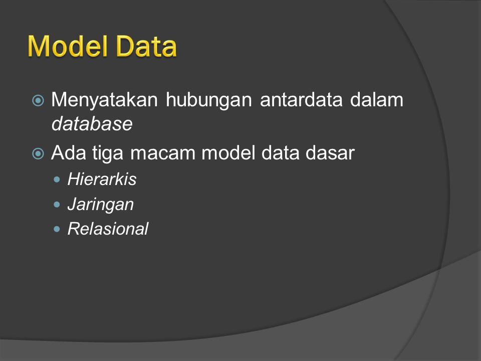  Menyatakan hubungan antardata dalam database  Ada tiga macam model data dasar Hierarkis Jaringan Relasional