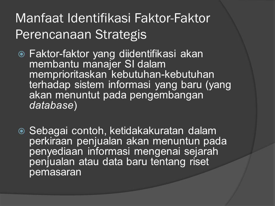 Manfaat Identifikasi Faktor-Faktor Perencanaan Strategis  Faktor-faktor yang diidentifikasi akan membantu manajer SI dalam memprioritaskan kebutuhan-kebutuhan terhadap sistem informasi yang baru (yang akan menuntut pada pengembangan database)  Sebagai contoh, ketidakakuratan dalam perkiraan penjualan akan menuntun pada penyediaan informasi mengenai sejarah penjualan atau data baru tentang riset pemasaran