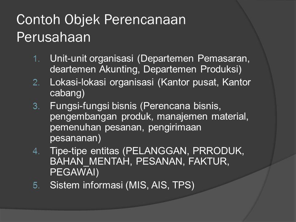 Contoh Objek Perencanaan Perusahaan 1. Unit-unit organisasi (Departemen Pemasaran, deartemen Akunting, Departemen Produksi) 2. Lokasi-lokasi organisas