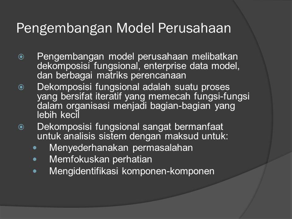Pengembangan Model Perusahaan  Pengembangan model perusahaan melibatkan dekomposisi fungsional, enterprise data model, dan berbagai matriks perencanaan  Dekomposisi fungsional adalah suatu proses yang bersifat iteratif yang memecah fungsi-fungsi dalam organisasi menjadi bagian-bagian yang lebih kecil  Dekomposisi fungsional sangat bermanfaat untuk analisis sistem dengan maksud untuk: Menyederhanakan permasalahan Memfokuskan perhatian Mengidentifikasi komponen-komponen