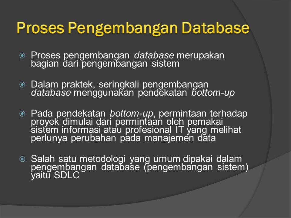  Proses pengembangan database merupakan bagian dari pengembangan sistem  Dalam praktek, seringkali pengembangan database menggunakan pendekatan bottom-up  Pada pendekatan bottom-up, permintaan terhadap proyek dimulai dari permintaan oleh pemakai sistem informasi atau profesional IT yang melihat perlunya perubahan pada manajemen data  Salah satu metodologi yang umum dipakai dalam pengembangan database (pengembangan sistem) yaitu SDLC