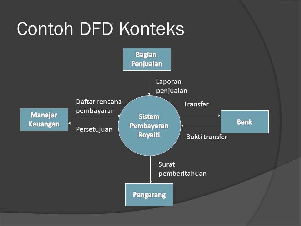 Contoh DFD Konteks Laporan penjualan Transfer Bukti transfer Daftar rencana pembayaran Persetujuan Surat pemberitahuan