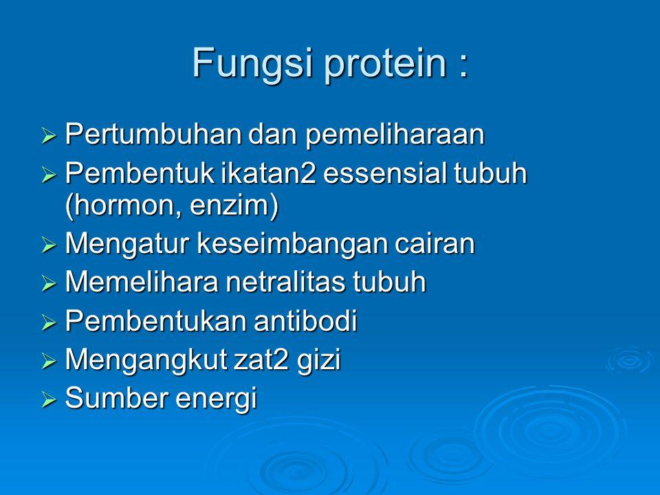 Fungsi protein :  Pertumbuhan dan pemeliharaan  Pembentuk ikatan2 essensial tubuh (hormon, enzim)  Mengatur keseimbangan cairan  Memelihara netral