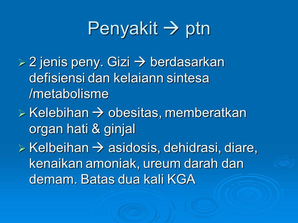 Penyakit  ptn  2 jenis peny. Gizi  berdasarkan defisiensi dan kelaiann sintesa /metabolisme  Kelebihan  obesitas, memberatkan organ hati & ginjal