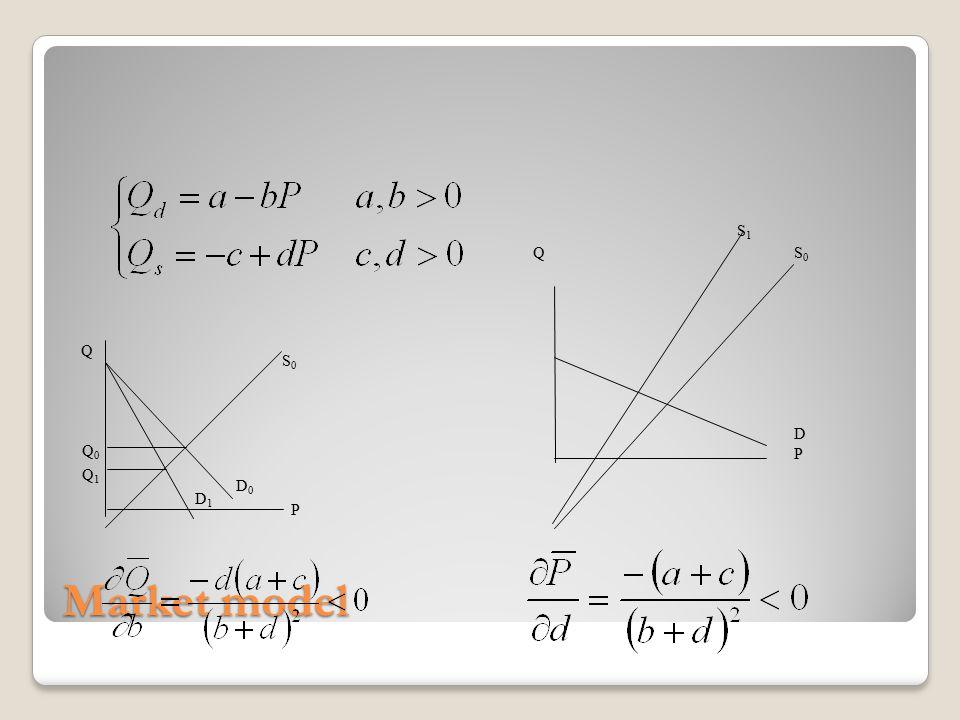 National-income model Y = C + I 0 + G 0 C = a + b(Y-T); b = MPC (a > 0; 0 < b < 1) T=d+tY; t = MPT (d > 0; 0 < t < 1) Y=( a-bd+I+G)/(1-b+tb) C=(b(1-t)(I+G)+a-bd)/ (1-b+tb) T=(t(I+G)+ta+d(1-b))/ (1-b+tb)