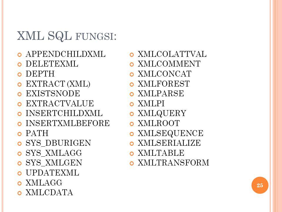 XML SQL FUNGSI : APPENDCHILDXML DELETEXML DEPTH EXTRACT (XML) EXISTSNODE EXTRACTVALUE INSERTCHILDXML INSERTXMLBEFORE PATH SYS_DBURIGEN SYS_XMLAGG SYS_
