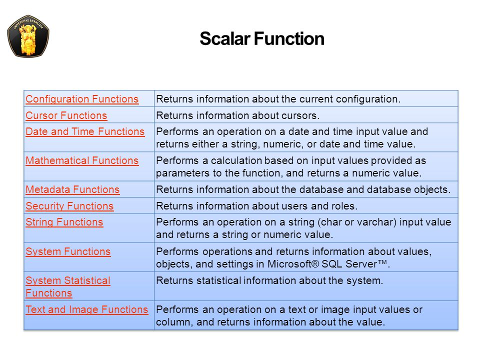 Scalar Function