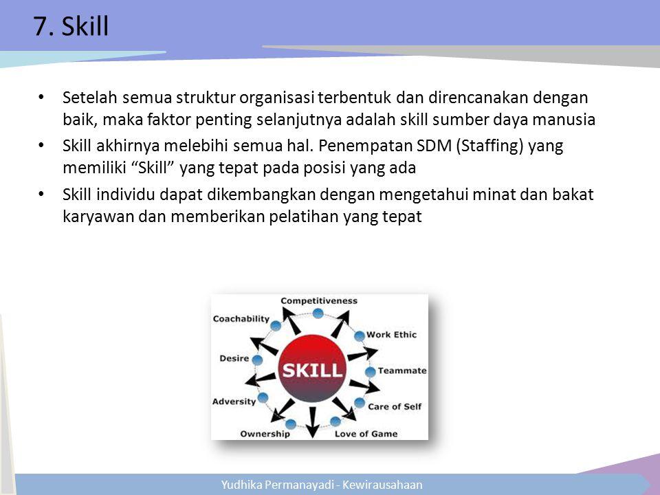 Yudhika Permanayadi - Kewirausahaan 7. Skill Setelah semua struktur organisasi terbentuk dan direncanakan dengan baik, maka faktor penting selanjutnya