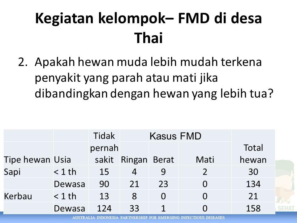 AUSTRALIA INDONESIA PARTNERSHIP FOR EMERGING INFECTIOUS DISEASES Kegiatan kelompok– FMD di desa Thai 2.Apakah hewan muda lebih mudah terkena penyakit yang parah atau mati jika dibandingkan dengan hewan yang lebih tua.