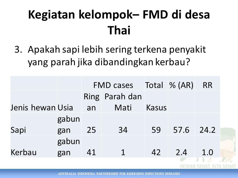 AUSTRALIA INDONESIA PARTNERSHIP FOR EMERGING INFECTIOUS DISEASES Kegiatan kelompok– FMD di desa Thai 3.Apakah sapi lebih sering terkena penyakit yang parah jika dibandingkan kerbau.