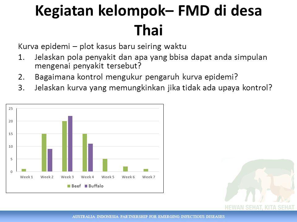 AUSTRALIA INDONESIA PARTNERSHIP FOR EMERGING INFECTIOUS DISEASES Kegiatan kelompok– FMD di desa Thai Kurva epidemi – plot kasus baru seiring waktu 1.Jelaskan pola penyakit dan apa yang bbisa dapat anda simpulan mengenai penyakit tersebut.