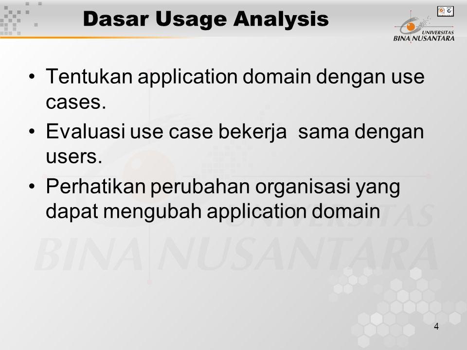 4 Dasar Usage Analysis Tentukan application domain dengan use cases. Evaluasi use case bekerja sama dengan users. Perhatikan perubahan organisasi yang
