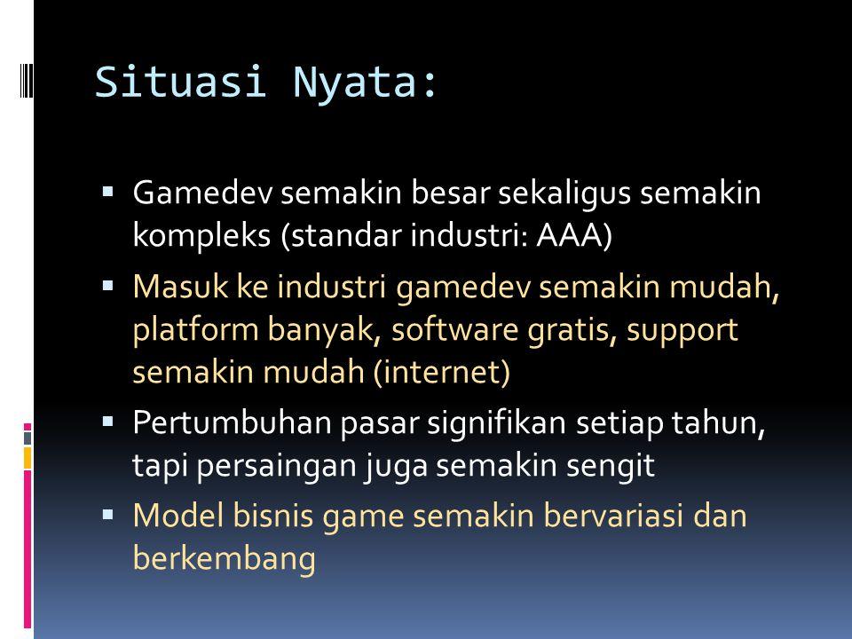 Situasi Nyata:  Gamedev semakin besar sekaligus semakin kompleks (standar industri: AAA)  Masuk ke industri gamedev semakin mudah, platform banyak,