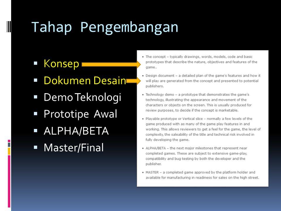 Tahap Pengembangan  Konsep  Dokumen Desain  Demo Teknologi  Prototipe Awal  ALPHA/BETA  Master/Final