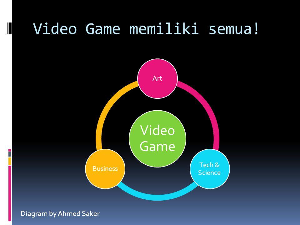 Video Game itu KOMPLEKS.