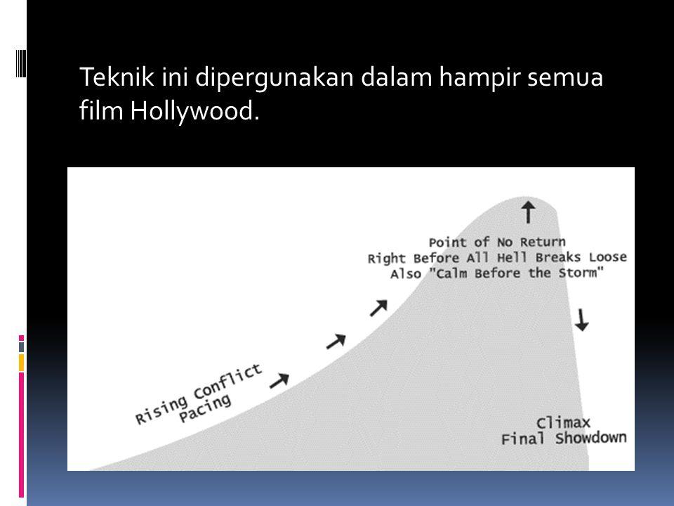 Teknik ini dipergunakan dalam hampir semua film Hollywood.