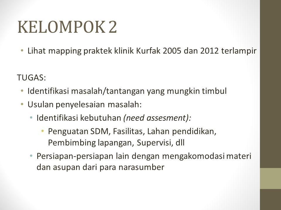 KELOMPOK 2 Lihat mapping praktek klinik Kurfak 2005 dan 2012 terlampir TUGAS: Identifikasi masalah/tantangan yang mungkin timbul Usulan penyelesaian m