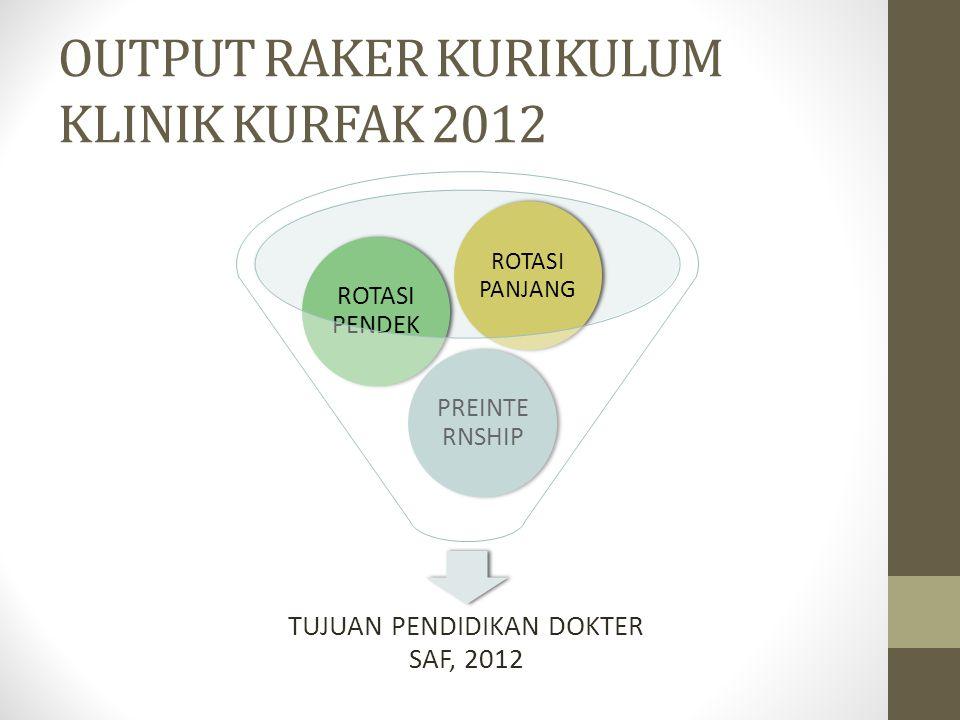 OUTPUT RAKER KURIKULUM KLINIK KURFAK 2012 TUJUAN PENDIDIKAN DOKTER SAF, 2012 PREINTE RNSHIP ROTASI PENDEK ROTASI PANJANG