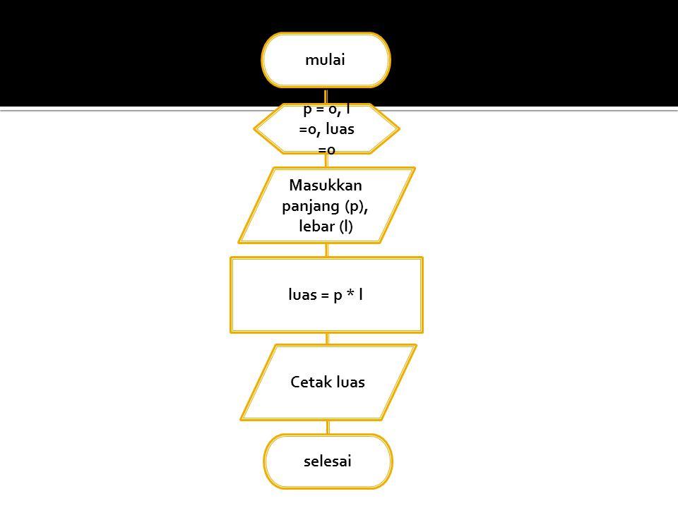 mulai p = 0, l =0, luas =0 Masukkan panjang (p), lebar (l) luas = p * l Cetak luas selesai