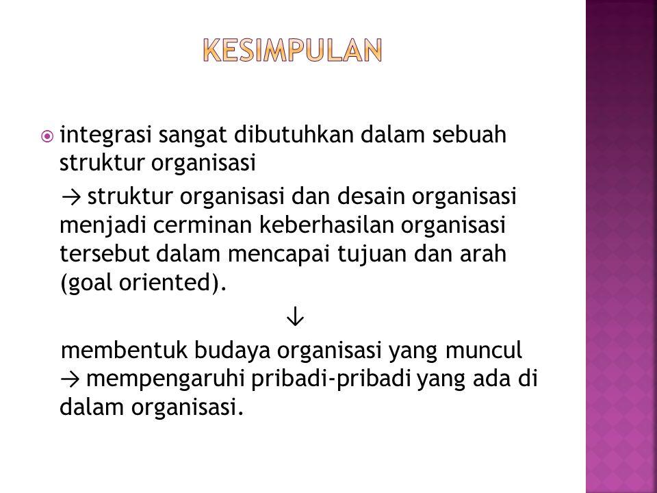  Masa yang akan datang : Liaison Officer sangat penting dalam sebuah struktur organisasi.