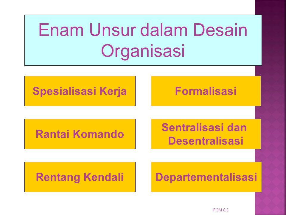 FOM 6.3 Enam Unsur dalam Desain Organisasi DepartementalisasiRentang Kendali Spesialisasi Kerja Rantai Komando Formalisasi Sentralisasi dan Desentralisasi