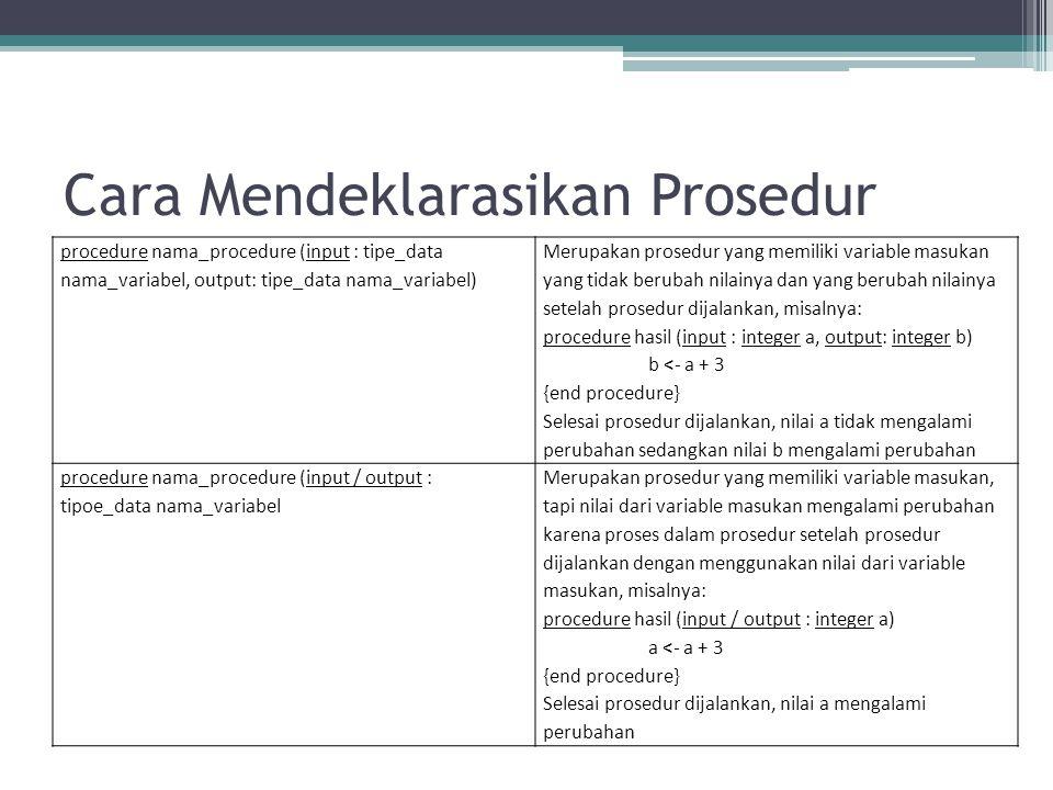 Cara Mendeklarasikan Prosedur procedure nama_procedure (input : tipe_data nama_variabel, output: tipe_data nama_variabel) Merupakan prosedur yang memi