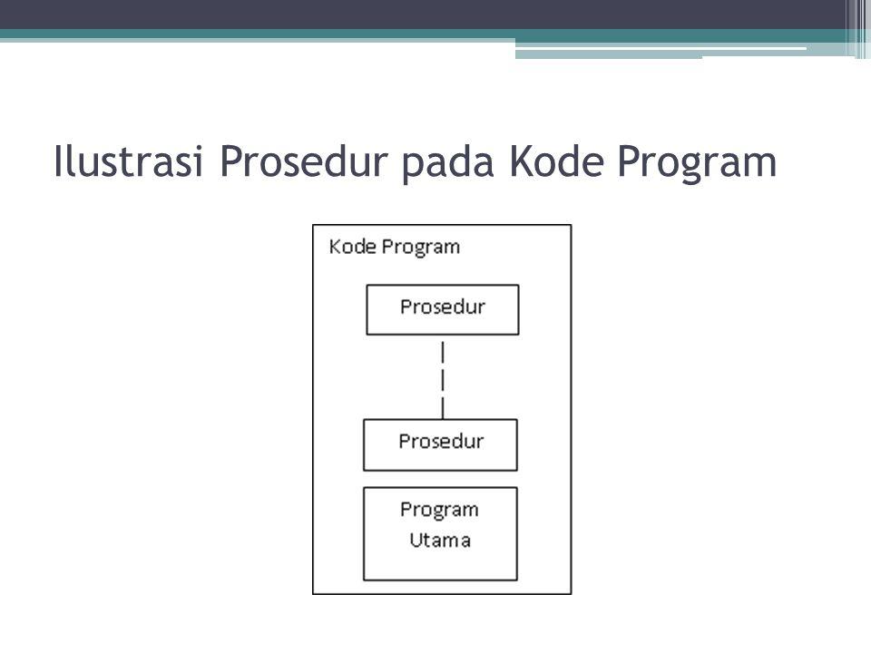 Parameter pass by value Pemrosesan di dalam prosedur, bahwa parameter hanya dipakai nilainya saja pada proses yang ada di dalam prosedur sehingga tidak ada nilai dari parameter yang berubah setelah prosedur dijalankan