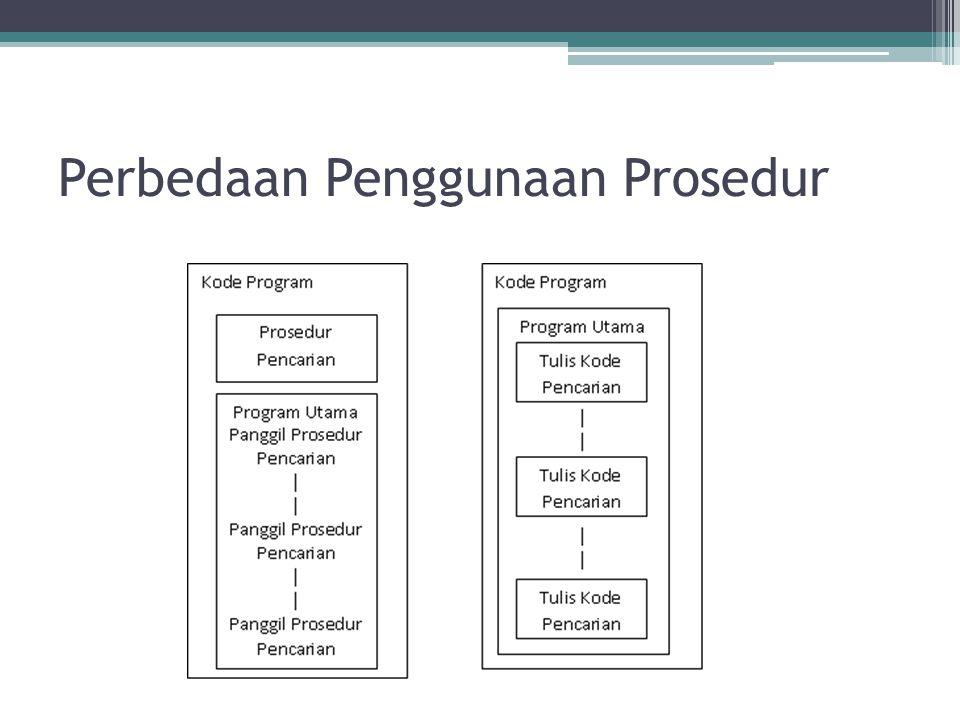 Parameter pass by reference Pemrosesan parameter di dalam sebuah prosedur bahwa yang dimasukkan di dalam prosedur adalah tempat dari variabel yang menjadi parameter sehingga dapat terjadi perubahan nilai variabel yang menjadi parameter