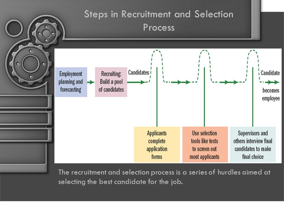 Steps in Recruitment and Selection Process The recruitment and selection process is a series of hurdles aimed at selecting the best candidate for the