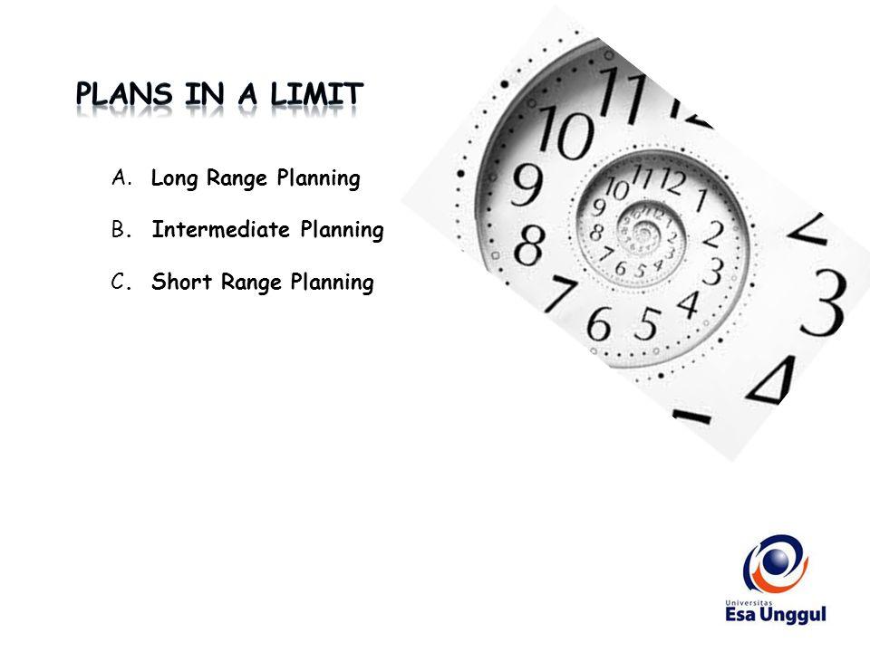 A. Long Range Planning B. Intermediate Planning C. Short Range Planning