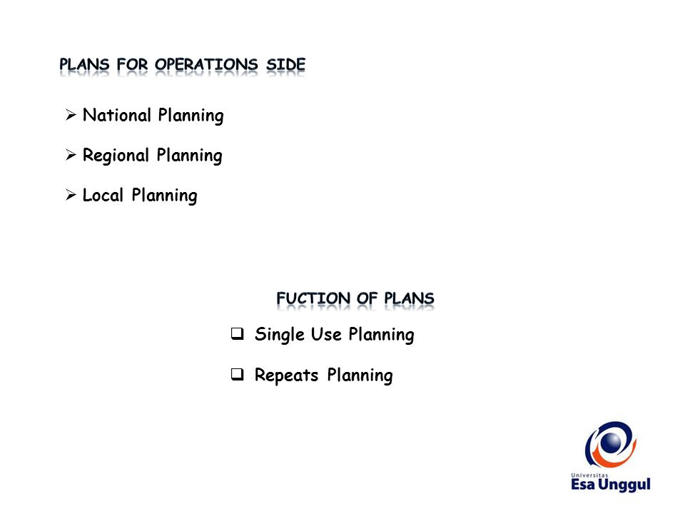  National Planning  Regional Planning  Local Planning  Single Use Planning  Repeats Planning