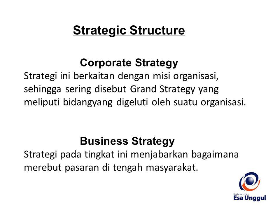 Strategic Structure Corporate Strategy Strategi ini berkaitan dengan misi organisasi, sehingga sering disebut Grand Strategy yang meliputi bidangyang digeluti oleh suatu organisasi.