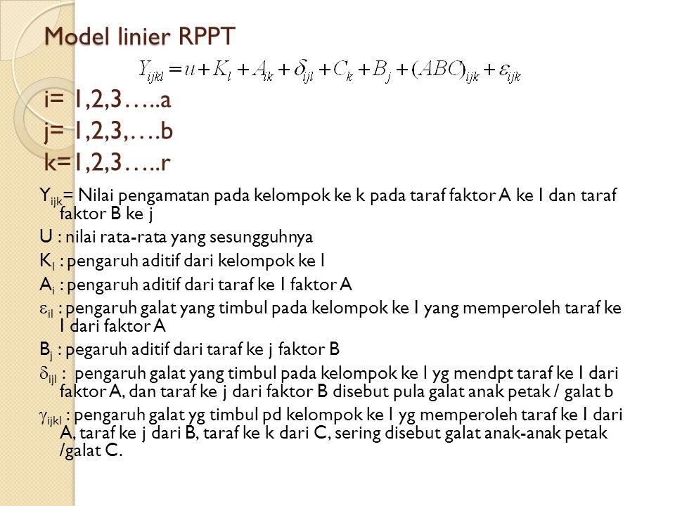 Model linier Model linier RPPT i= 1,2,3…..a j= 1,2,3,….b k=1,2,3…..r Y ijk = Nilai pengamatan pada kelompok ke k pada taraf faktor A ke I dan taraf fa