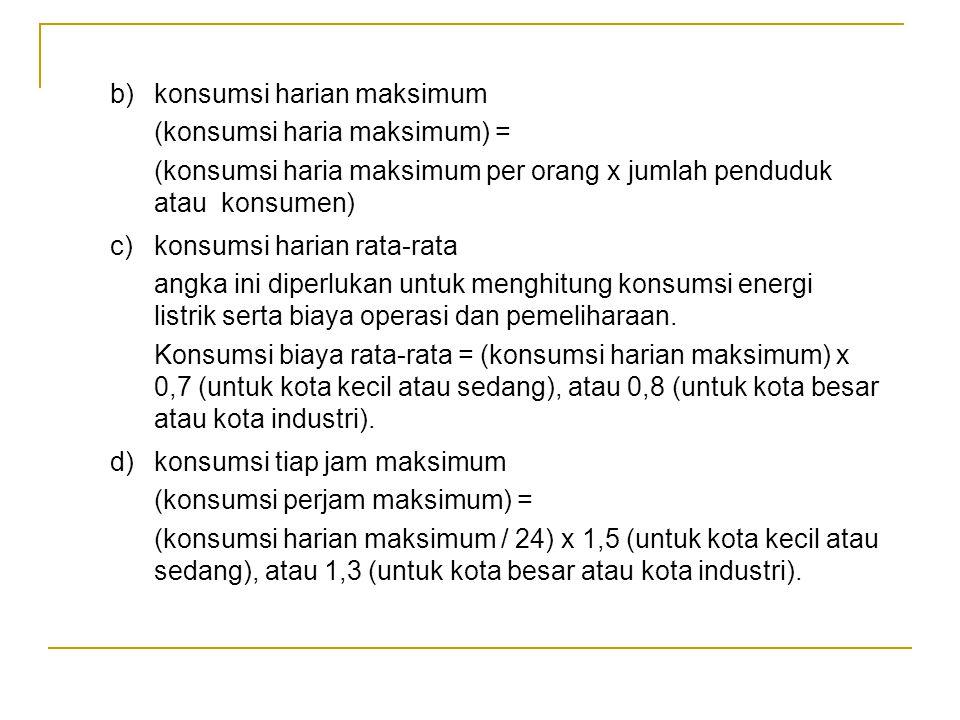 b)konsumsi harian maksimum (konsumsi haria maksimum) = (konsumsi haria maksimum per orang x jumlah penduduk atau konsumen) c)konsumsi harian rata-rata angka ini diperlukan untuk menghitung konsumsi energi listrik serta biaya operasi dan pemeliharaan.