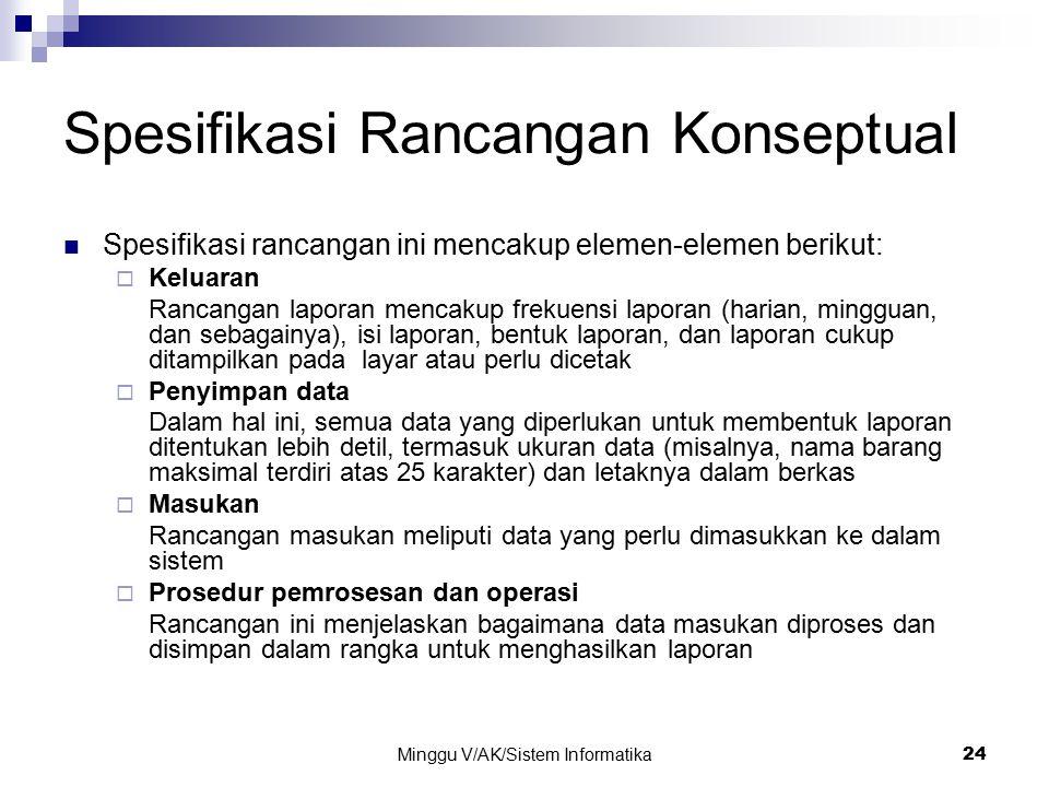 Minggu V/AK/Sistem Informatika 24 Spesifikasi Rancangan Konseptual Spesifikasi rancangan ini mencakup elemen-elemen berikut:  Keluaran Rancangan lapo