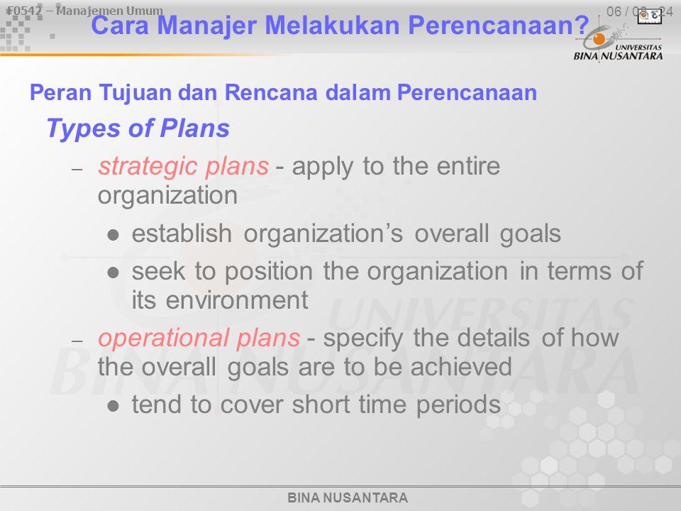 BINA NUSANTARA F0542 – Manajemen Umum 06 / 08 - 24 Cara Manajer Melakukan Perencanaan.
