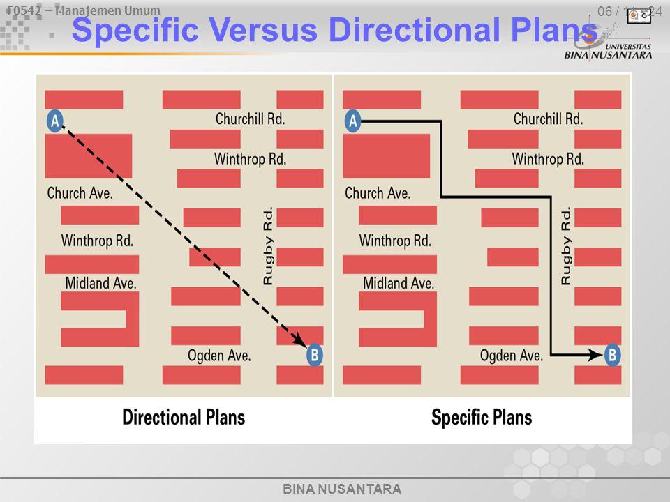 BINA NUSANTARA F0542 – Manajemen Umum 06 / 11 - 24 Specific Versus Directional Plans