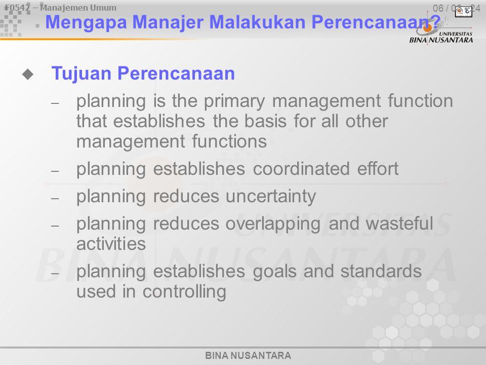 BINA NUSANTARA F0542 – Manajemen Umum 06 / 03 - 24 Mengapa Manajer Malakukan Perencanaan.