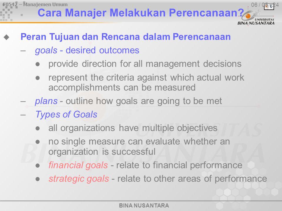 BINA NUSANTARA F0542 – Manajemen Umum 06 / 05 - 24 Cara Manajer Melakukan Perencanaan.