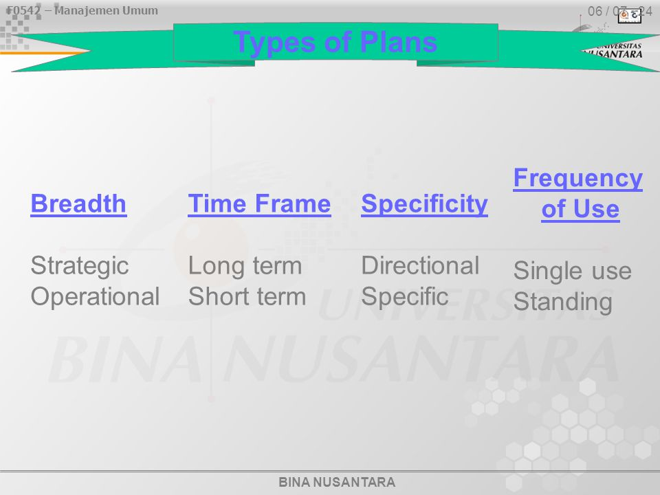 BINA NUSANTARA F0542 – Manajemen Umum 06 / 07 - 24 Breadth Strategic Operational Specificity Directional Specific Frequency of Use Single use Standing Time Frame Long term Short term Types of Plans