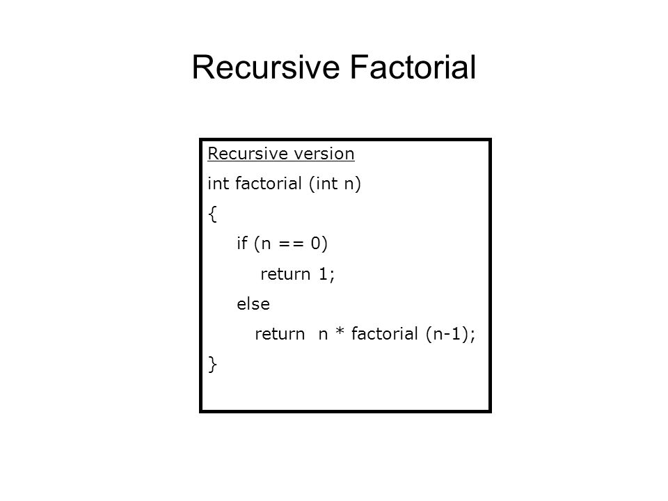 Recursive Factorial Recursive version int factorial (int n) { if (n == 0) return 1; else return n * factorial (n-1); }