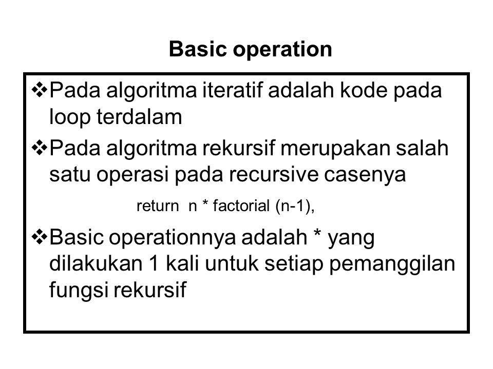  Pada algoritma iteratif adalah kode pada loop terdalam  Pada algoritma rekursif merupakan salah satu operasi pada recursive casenya  Basic operationnya adalah * yang dilakukan 1 kali untuk setiap pemanggilan fungsi rekursif Basic operation return n * factorial (n-1),