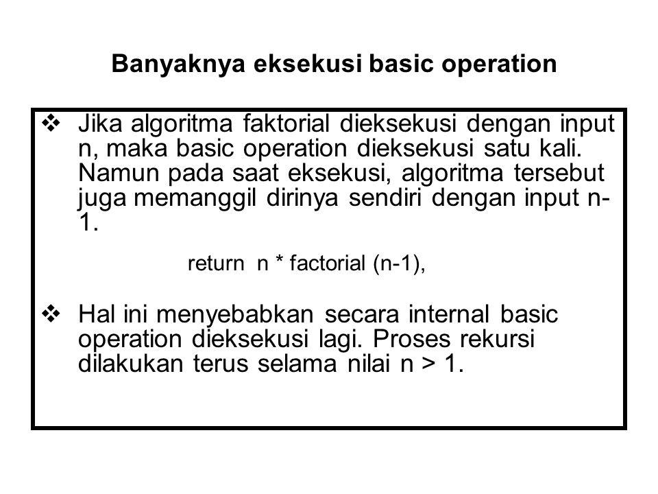  Jika algoritma faktorial dieksekusi dengan input n, maka basic operation dieksekusi satu kali.