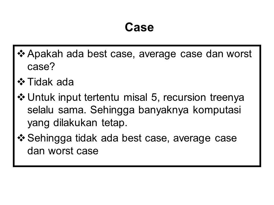 Apakah ada best case, average case dan worst case.