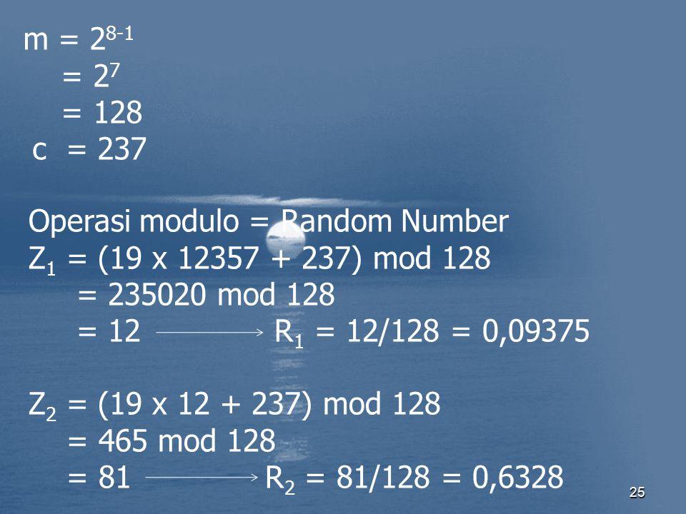 25 m = 2 8-1 = 2 7 = 128 c = 237 Operasi modulo = Random Number Z 1 = (19 x 12357 + 237) mod 128 = 235020 mod 128 = 12 R 1 = 12/128 = 0,09375 Z 2 = (1