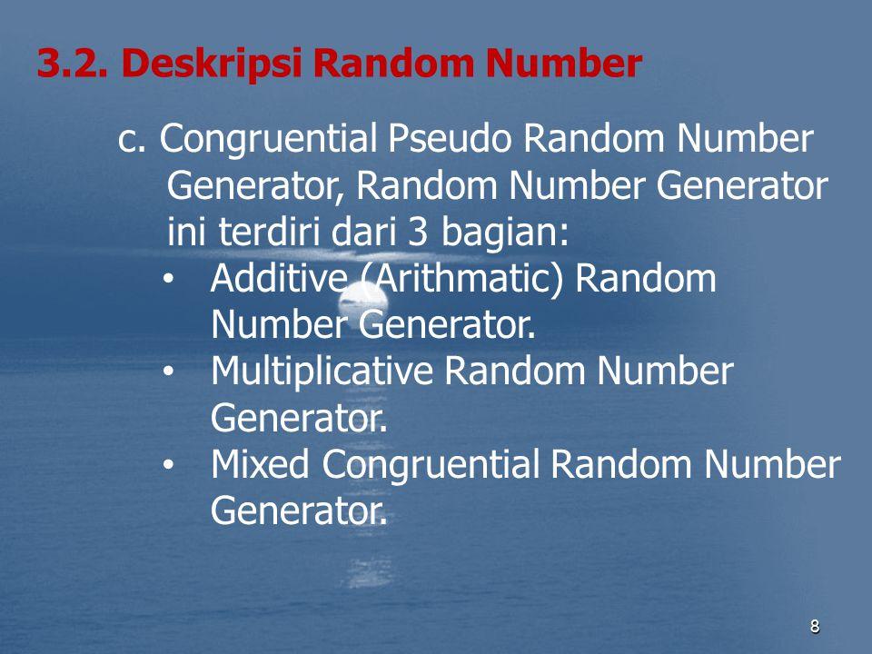 8 3.2. Deskripsi Random Number c. Congruential Pseudo Random Number Generator, Random Number Generator ini terdiri dari 3 bagian: Additive (Arithmatic